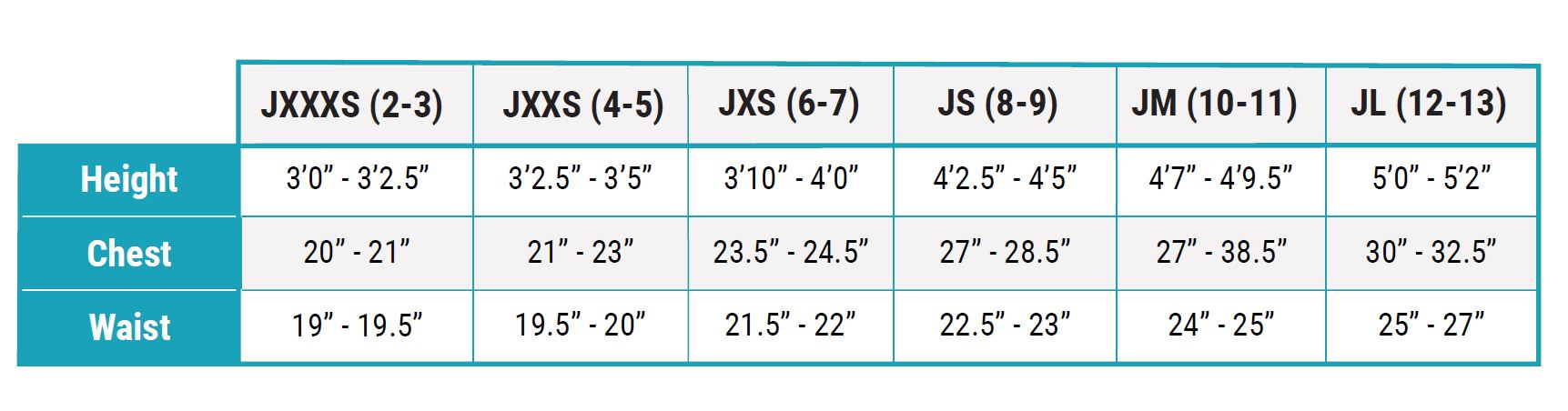 size-guide-gill-junior-drysuit.jpg