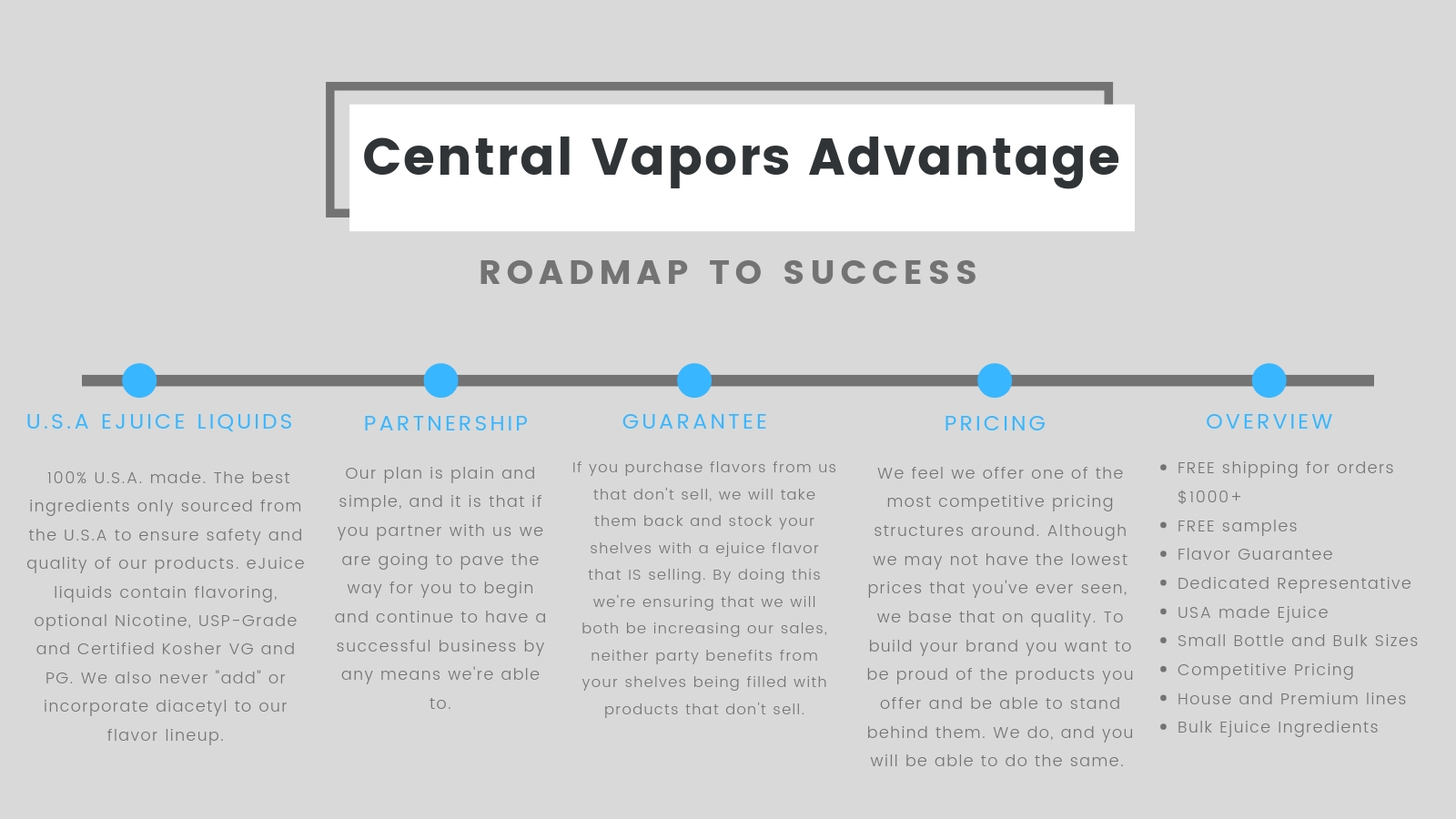 Central Vapors Advantage