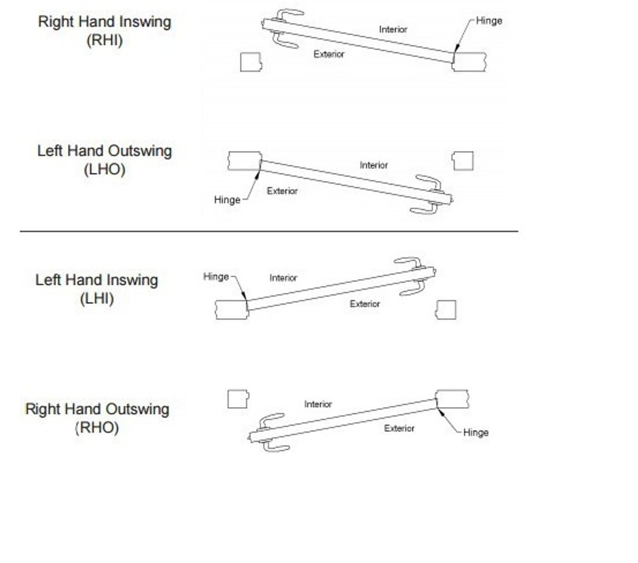 Hoppe adjustable SET hinge for Semco swing door