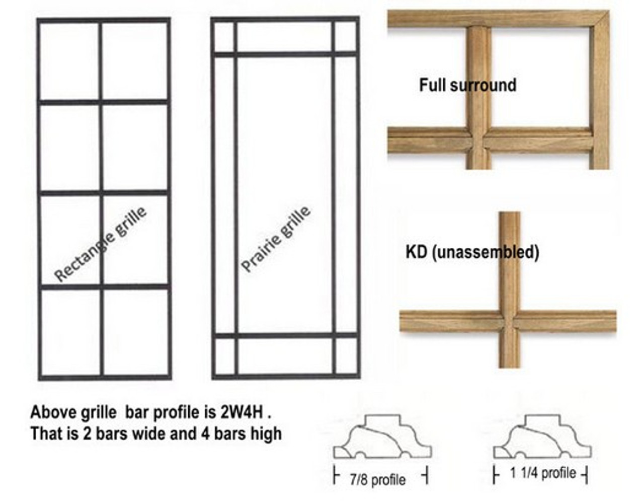Full surround regtangular wood grilles for Semco awning windows