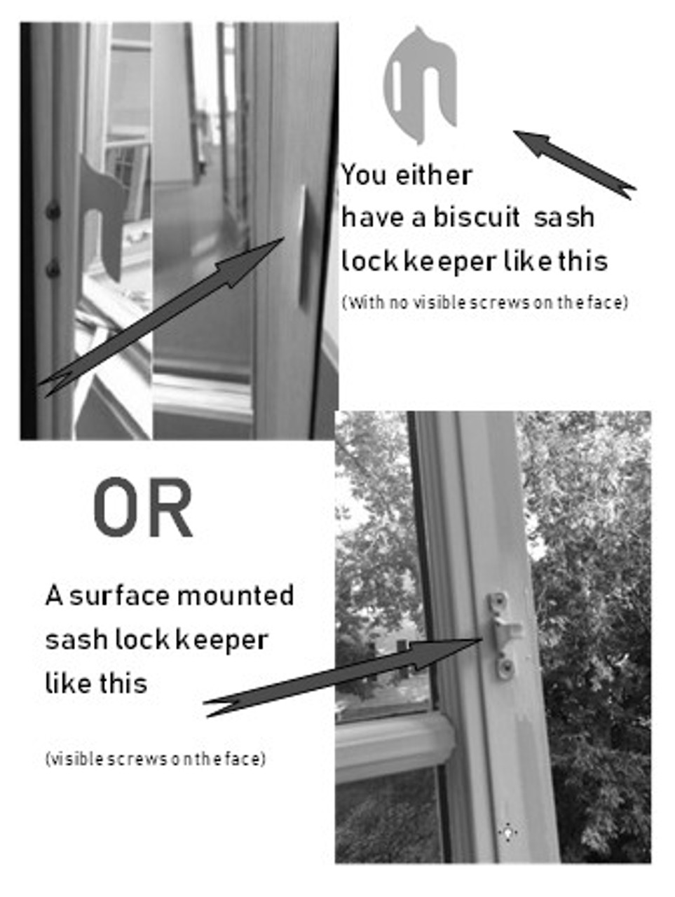 Shelter replacement sash with sash size listed below. Sash come prepped for surface mounted sash keepers.