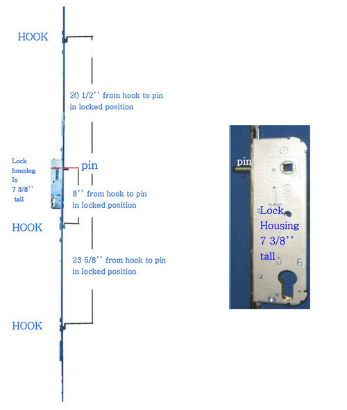 Hoppe 3-point  inline sliding door replacement gear