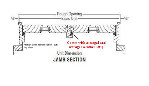Semco astragal  and astragal weather strip for  french inswing door  with standard sill