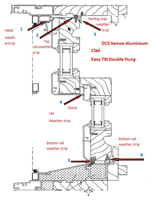 Semco DCS easy tilt  Double hung replacement weather-strip kit for units manufactured from 1996 to December  31st 2019 ( includes 6 pieces 36'' each)