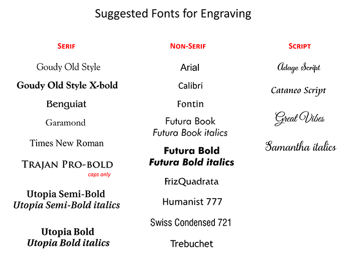 Samples of Suggested Fonts for Awards