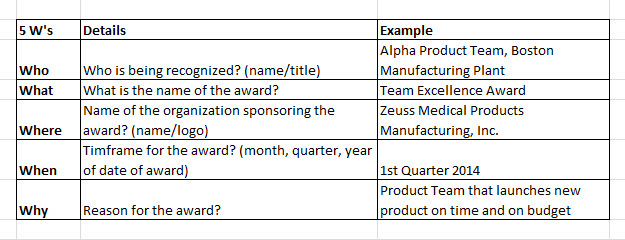 Five questions to answer when wording your team or department recognition awards