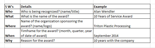 Five questions to answer when wording your years of service awards