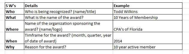Five questions to answer when wording your membership recognition awards
