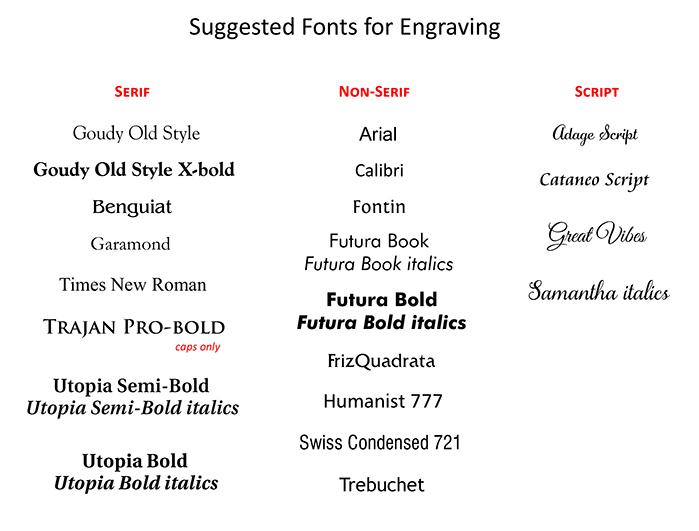 Awarding You Fonts