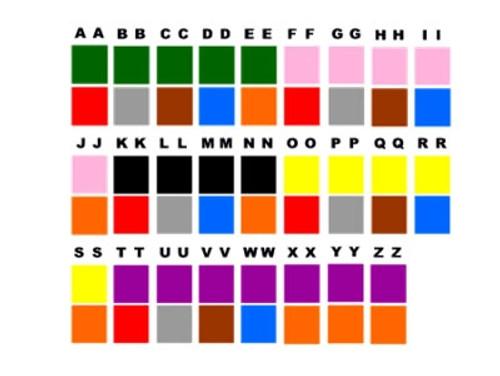Acme Alphabetic Labels KKL-VA PS Series (Sheets) XYZ