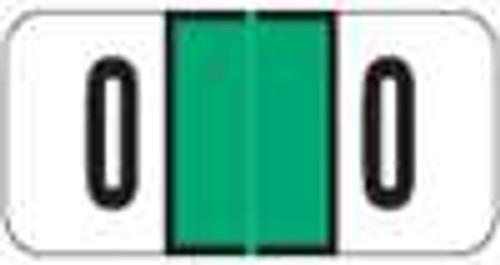 JETER Numeric Label - 3000 Series (Rolls) - 0 - Lt. Green