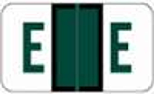 JETER Alphabetic Label - 5100 Series (Rolls) E - Dark Green