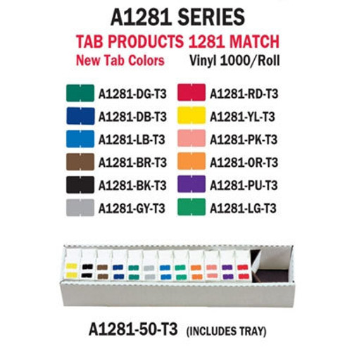 TAB Solid Color Label - 1281 Series (Rolls) - 1000/Roll - Full Set with Tray