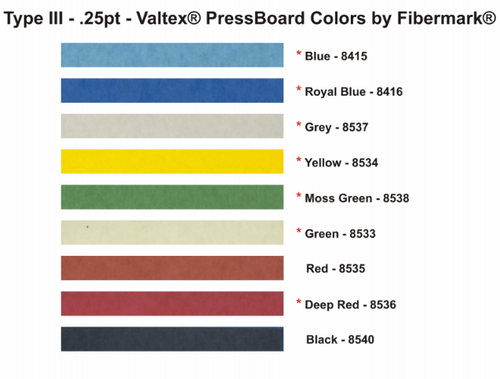 "End Tab Pressboard Folder - 2"" Expansion - Letter Size - No Fasteners - Type 3 Green"