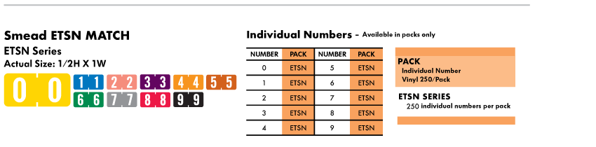 ETSN Series- Small Convenience Pack
