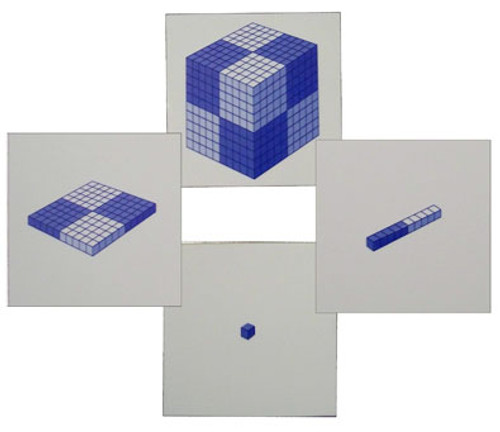 Base-10 Picture Cards