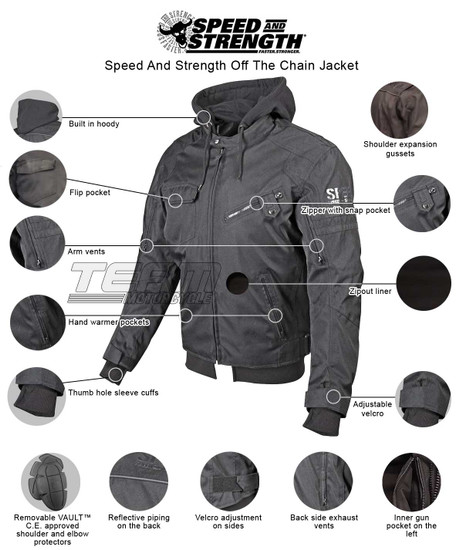 Speed And Strength Off The Chain Jacket - Infographics