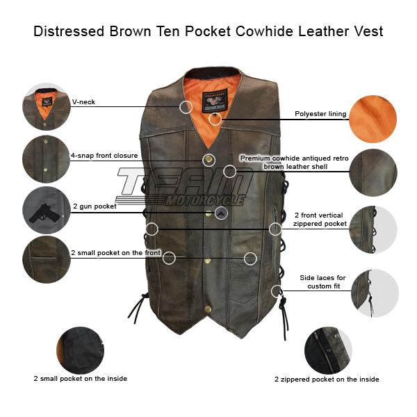 distressed-brown-ten-pocket-cowhide-leather-vest-description-infographics.jpg