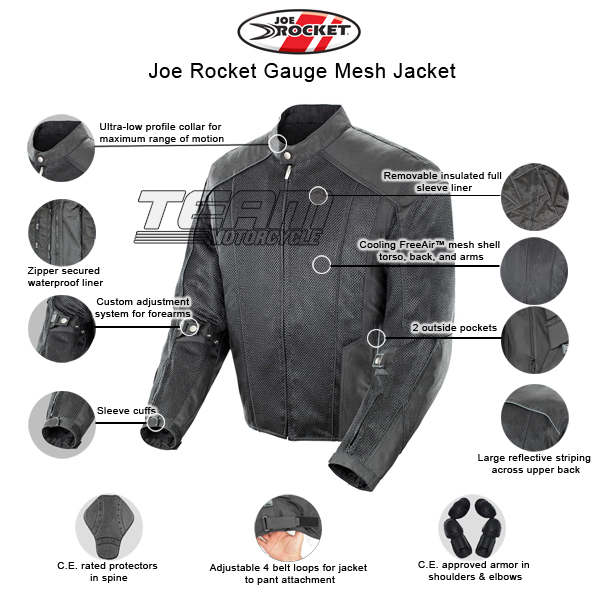 joe-rocket-gauge-mesh-jacket-description-infographics.jpg