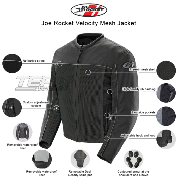 joe-rocket-velocity-mesh-jacket-description-infographics.jpg