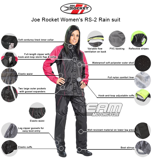 joe-rocket-womens-rs-2-rain-suit-infographics-2.jpg