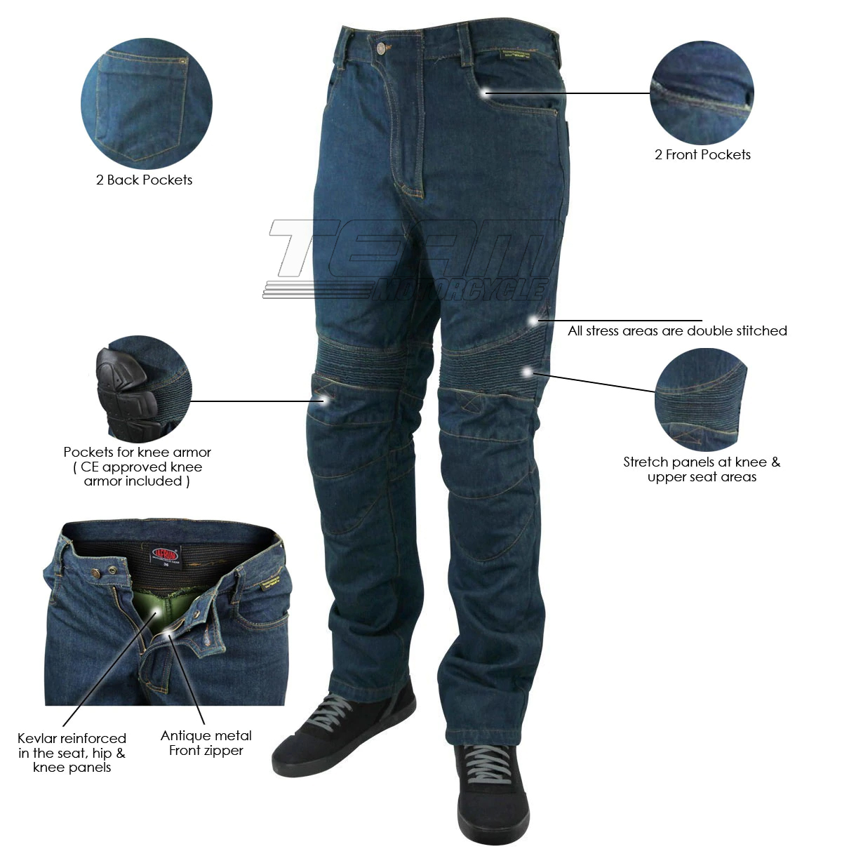 mens-denim-motorcycle-pants-with-ce-armor-and-kevlar-infographics.jpg