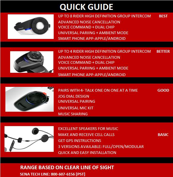 sena-quick-guide-info.jpg