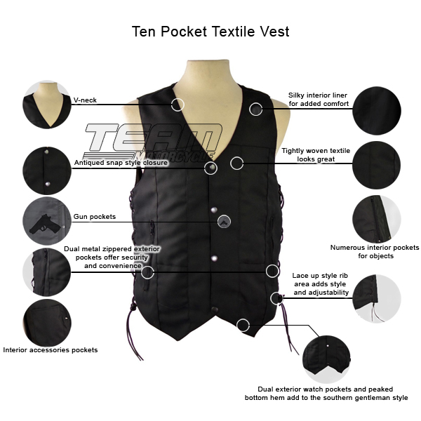 ten-pocket-textile-vest-description-infographics.jpg