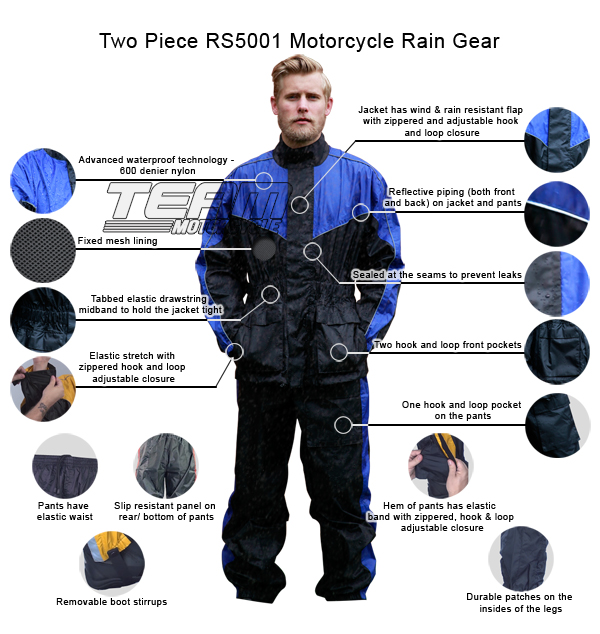 two-piece-rs5001-motorcycle-rain-gear-description-infographics.jpg