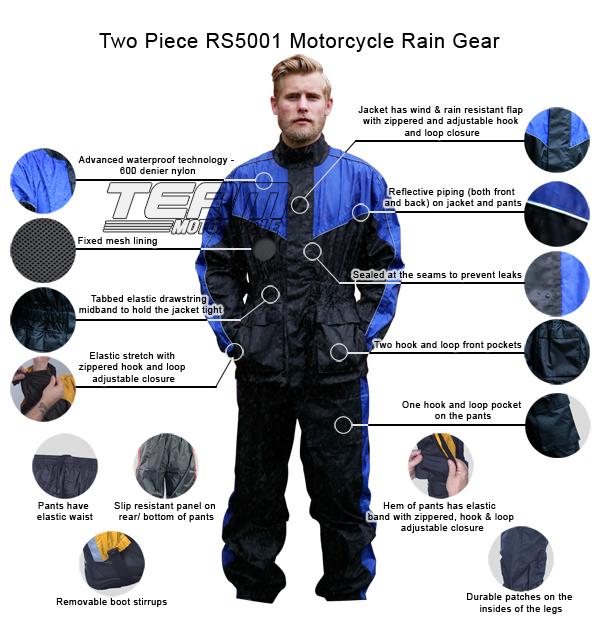 two-piece-rs5001-motorcycle-rain-gear-description-infographics.jpg