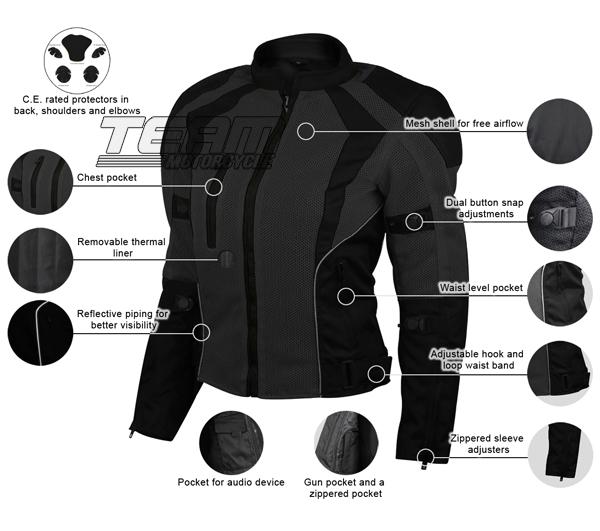 womens-advanced-3-season-ce-armor-black-mesh-motorcycle-jacket-infographics-2.jpg