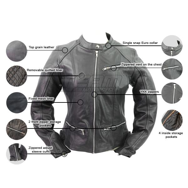 womens-leather-zippered-jacket-lj618-descriptions-infographics.jpg
