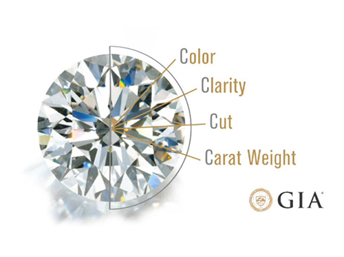 elizza-schmuck-4cs-color-clarity-cut-caratweight.jpg