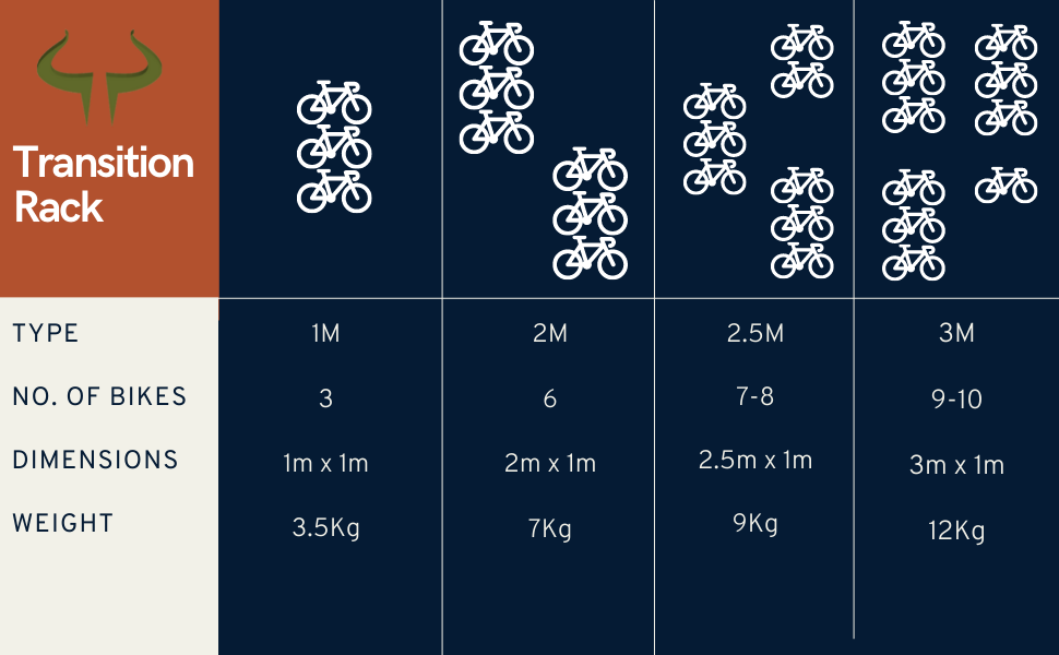 transition-rack-size-table1.png