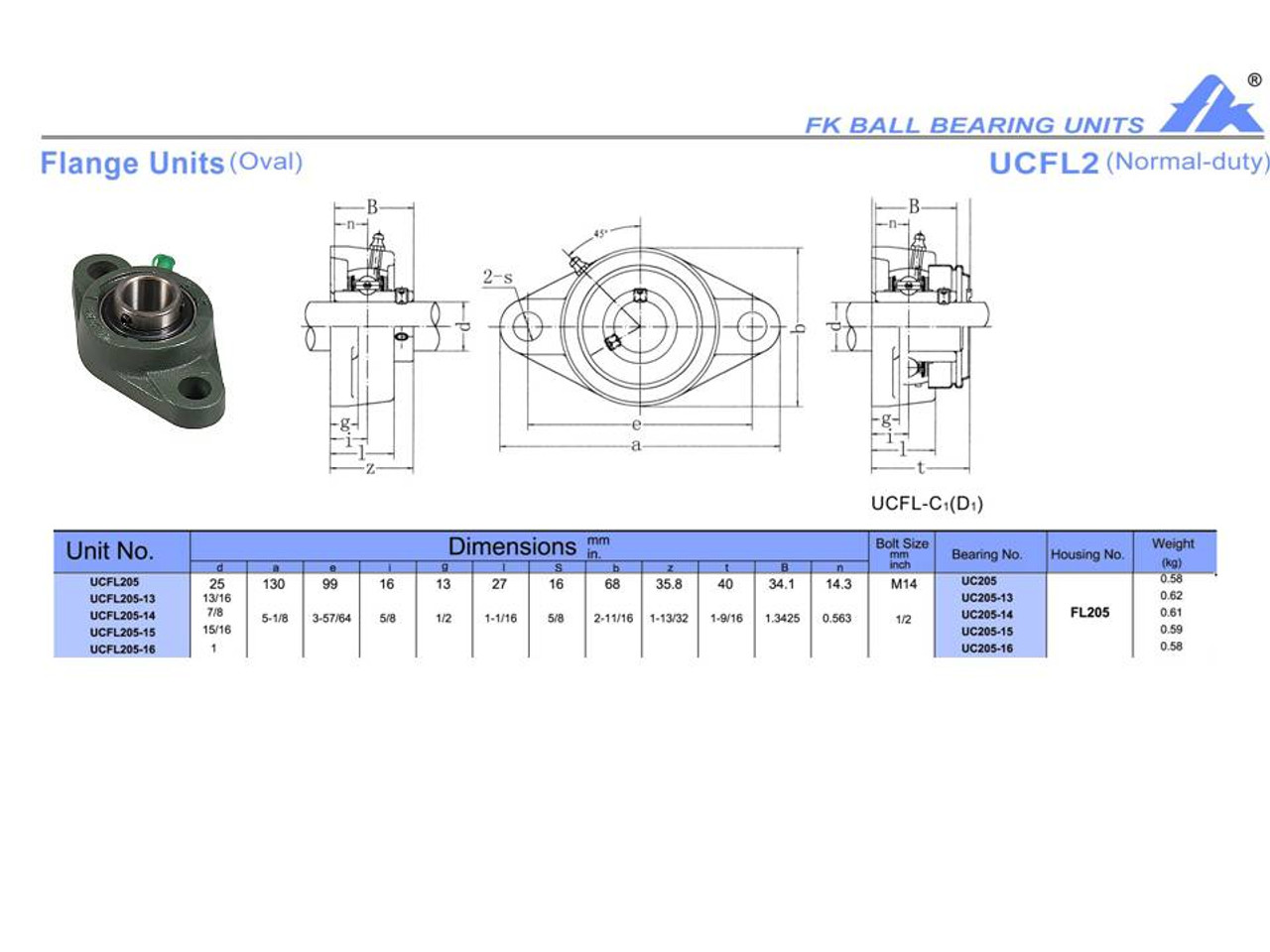 """UCFL205-14   7/8"""" Bore"""