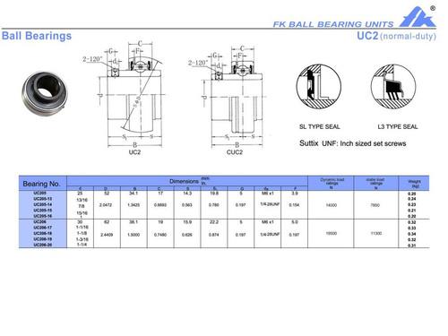 UC205 - 25 mm Bore