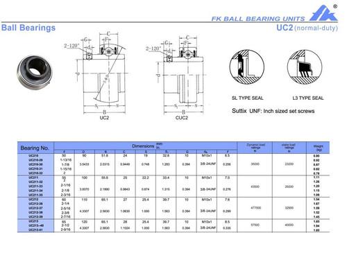 UC212 - 60 mm bore