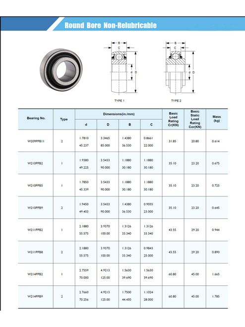 AG Catalog - Page 2