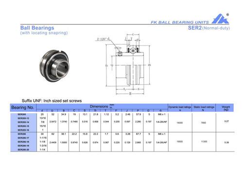 SER205 25mm Bore