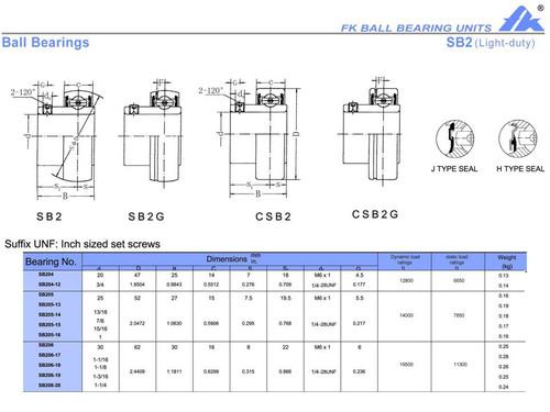 SB205 25mm Bore