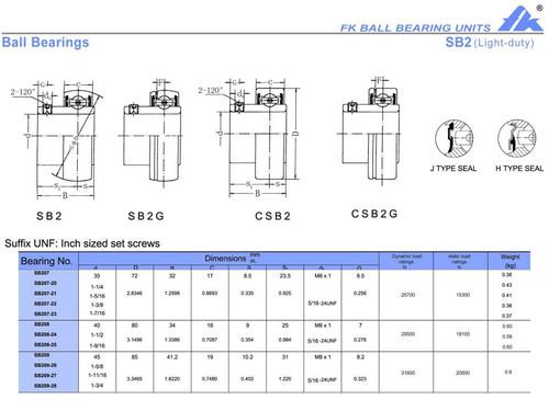 SB208 40mm Bore