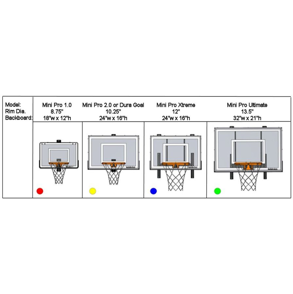Mini Pro 2.0 Basketball Hoop Set