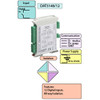 Datexel Data Acquisition And Control Modules With Rs485 Modbus-Rtu Versions DAT 3148-12