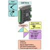 Datexel Data Acquisition And Control Modules Canopen Distributed I/O Modules DAT 7016