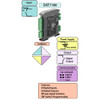 Datexel Data Acquisition And Control Modules Canopen Distributed I/O Modules DAT 7188