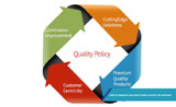 How To Improve Manufacturing Quality Of Industry