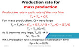 How to increase production rate of any Industry