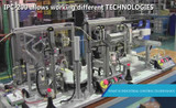 What Is Industrial Control Technology