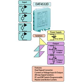 Datexel Signal Transmitters Signal Converter DAT 4532-D