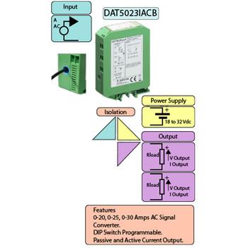 Datexel Signal Transmitters Current Transmitter DAT 5023IAC-B
